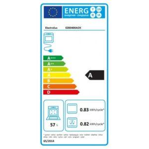 Štítek energetické náročnosti.