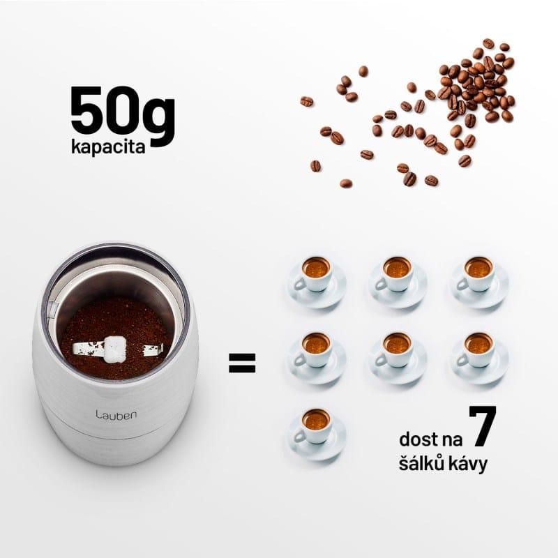 Kapacita kávomlýnku.